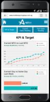 mobile-reporting-KPI